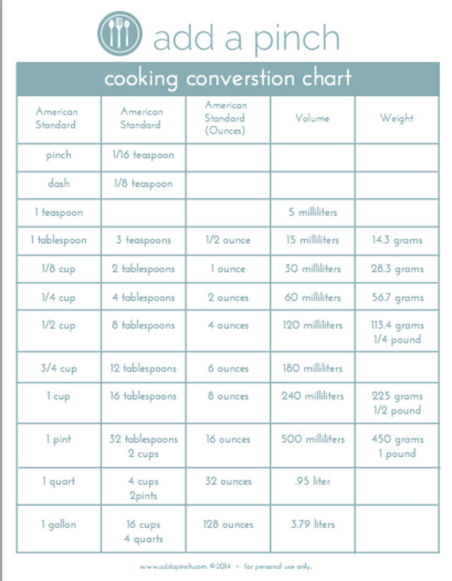 Convert Cooking Measurements Grams To Cups Gram Conversion Table